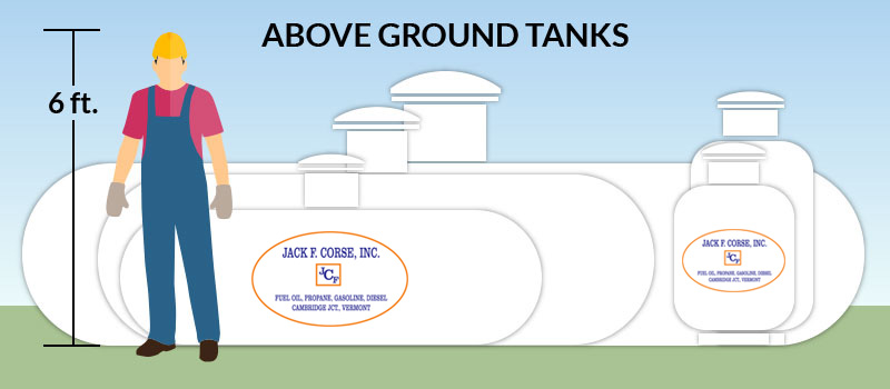 Residential and Commercial Propane Tanks In Vermont - Corse